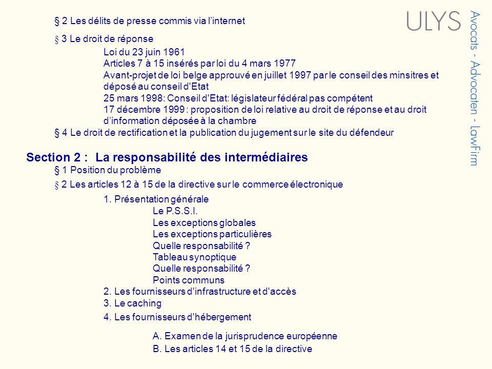 § 2 Les délits de presse commis via linternet § 3 Le droit de réponse Loi du 23 juin 1961 Articles 7 à 15 insérés par loi du 4 mars 1977 Avant-projet
