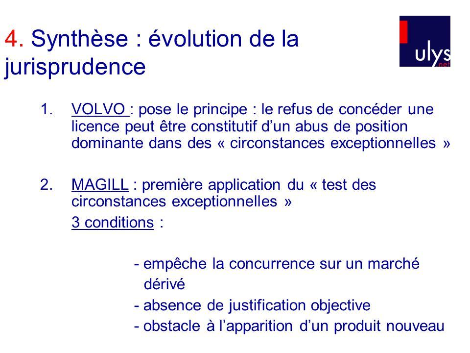 4. Synthèse : évolution de la jurisprudence 1.VOLVO : pose le principe : le refus de concéder une licence peut être constitutif dun abus de position d