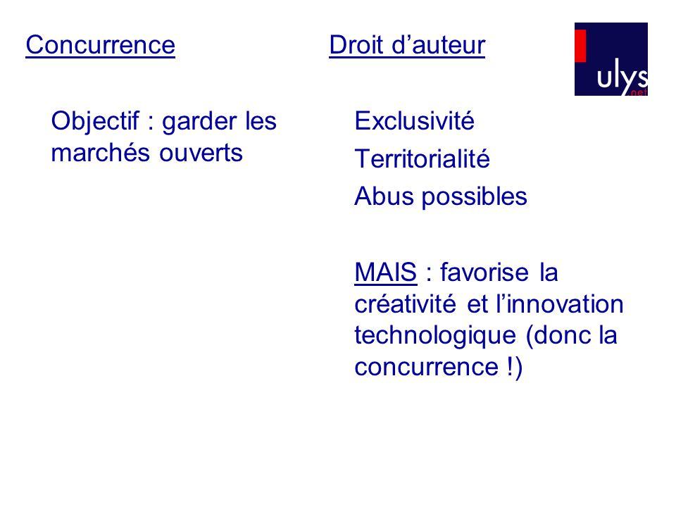Concurrence Objectif : garder les marchés ouverts Droit dauteur Exclusivité Territorialité Abus possibles MAIS : favorise la créativité et linnovation technologique (donc la concurrence !)