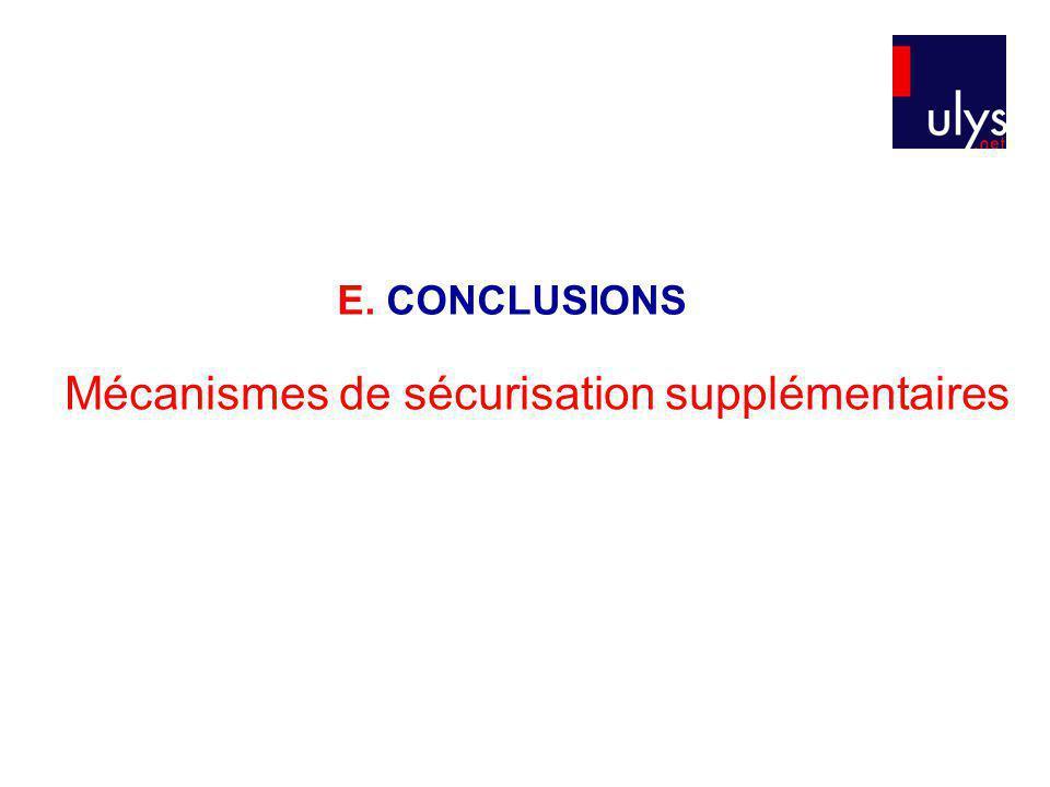 Mécanismes de sécurisation supplémentaires E. CONCLUSIONS