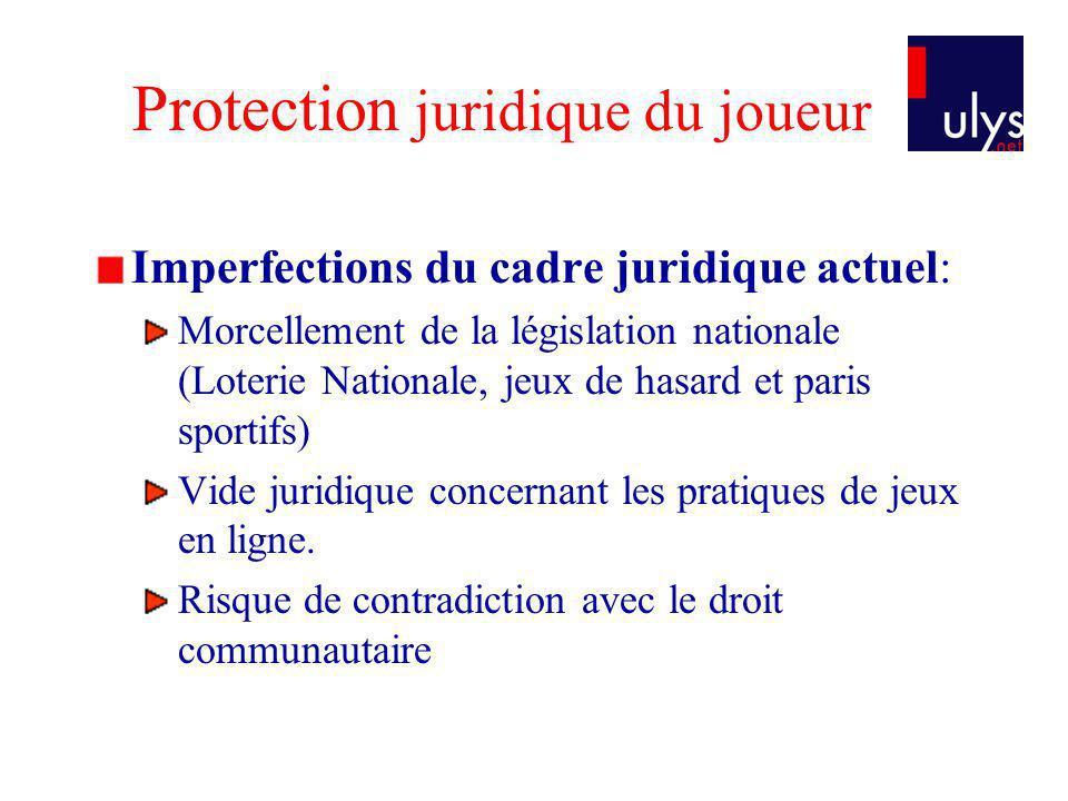 Imperfections du cadre juridique actuel: Morcellement de la législation nationale (Loterie Nationale, jeux de hasard et paris sportifs) Vide juridique