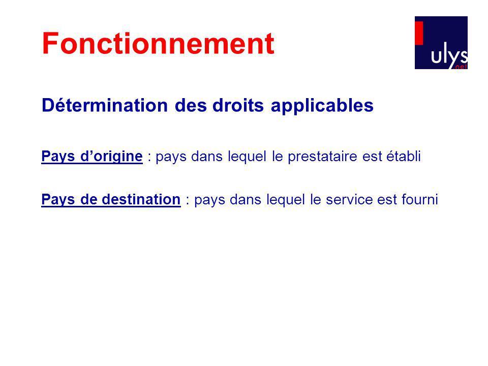 Détermination des droits applicables Pays dorigine : pays dans lequel le prestataire est établi Pays de destination : pays dans lequel le service est fourni Fonctionnement