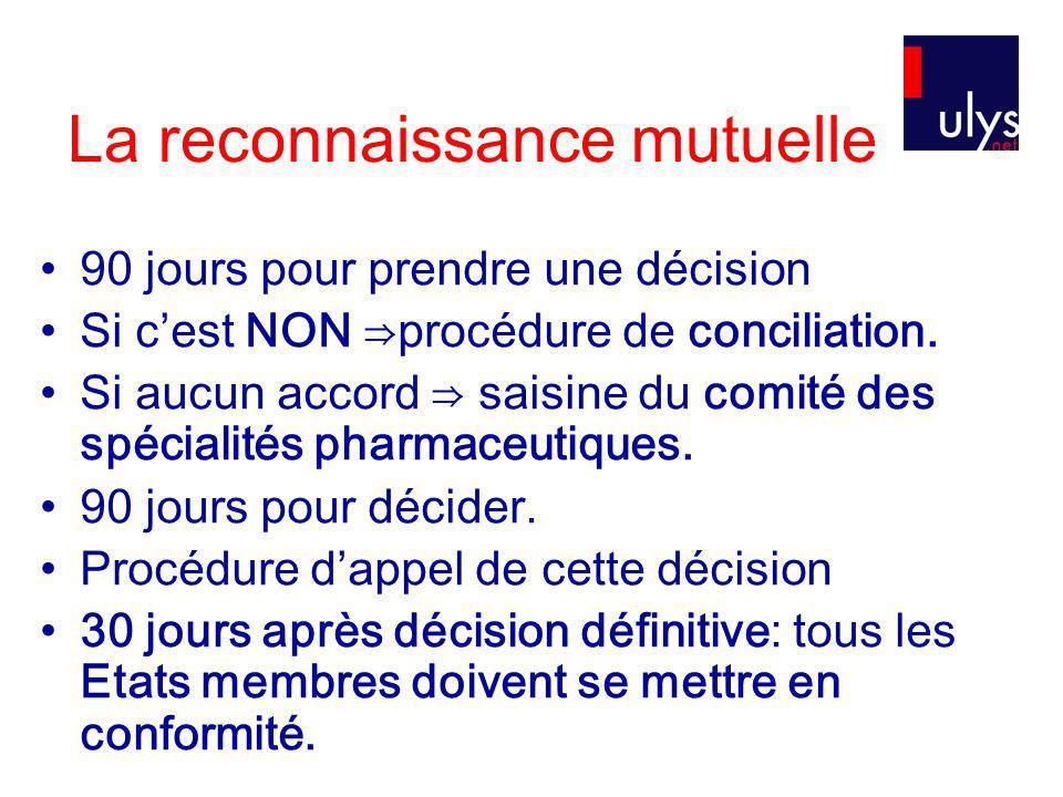 La reconnaissance mutuelle 90 jours pour prendre une décision Si cest NON procédure de conciliation.