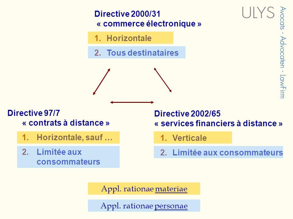Directive 97/7 « contrats à distance » 1.Horizontale, sauf … 2.Limitée aux consommateurs Directive 2002/65 « services financiers à distance » 1.Verticale 2.Limitée aux consommateurs Directive 2000/31 « commerce électronique » 1.Horizontale 2.Tous destinataires Appl.