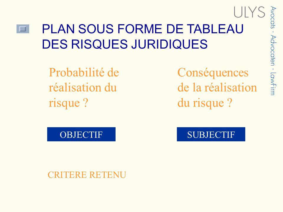 PLAN SOUS FORME DE TABLEAU DES RISQUES JURIDIQUES 3 TITRE Probabilité de réalisation du risque ? Conséquences de la réalisation du risque ? SUBJECTIFO