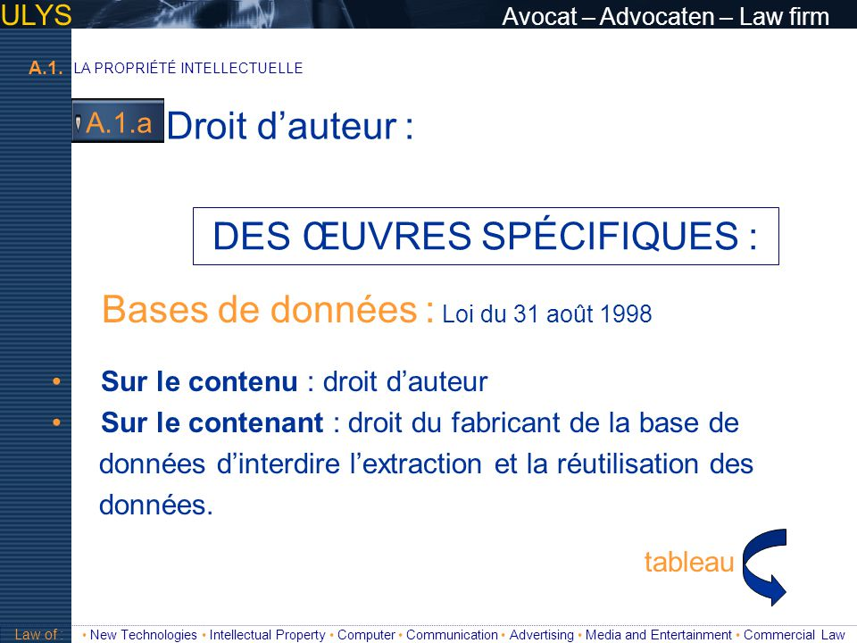 ULYS Avocat – Advocaten – Law firm 3 TITRE Law of : New Technologies Intellectual Property Computer Communication Advertising Media and Entertainment