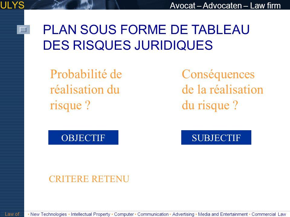 ULYS Avocat – Advocaten – Law firm PLAN SOUS FORME DE TABLEAU DES RISQUES JURIDIQUES 3 TITRE Law of : New Technologies Intellectual Property Computer
