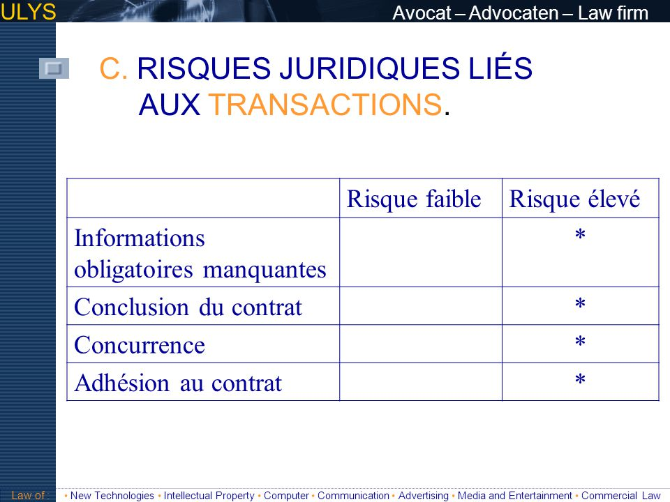 ULYS Avocat – Advocaten – Law firm 3 TITRE Law of : New Technologies Intellectual Property Computer Communication Advertising Media and Entertainment Commercial Law Les obligations du responsable D.2.