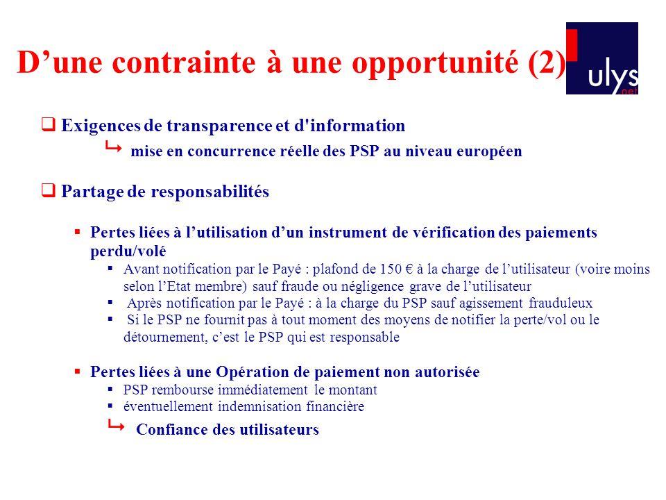 Exigences de transparence et d'information mise en concurrence réelle des PSP au niveau européen Partage de responsabilités Pertes liées à lutilisatio