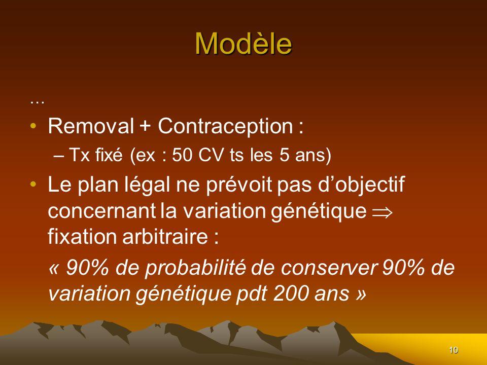 10 Modèle … Removal + Contraception : –Tx fixé (ex : 50 CV ts les 5 ans) Le plan légal ne prévoit pas dobjectif concernant la variation génétique fixa
