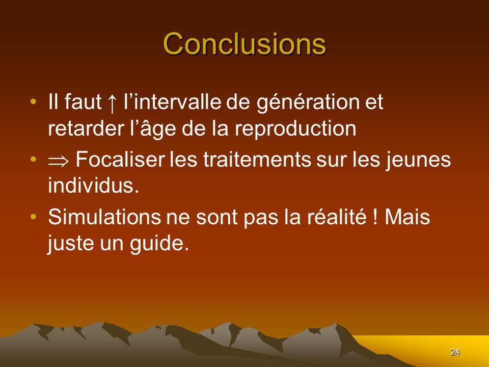 24 Conclusions Il faut lintervalle de génération et retarder lâge de la reproduction Focaliser les traitements sur les jeunes individus. Simulations n