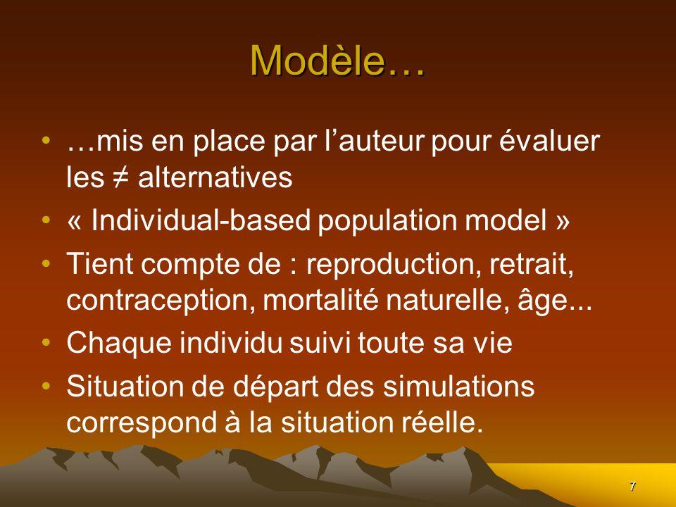7 Modèle… …mis en place par lauteur pour évaluer les alternatives « Individual-based population model » Tient compte de : reproduction, retrait, contraception, mortalité naturelle, âge...