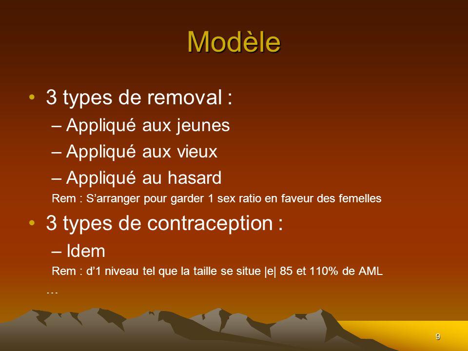 9 Modèle 3 types de removal : –Appliqué aux jeunes –Appliqué aux vieux –Appliqué au hasard Rem : Sarranger pour garder 1 sex ratio en faveur des femelles 3 types de contraception : –Idem Rem : d1 niveau tel que la taille se situe |e| 85 et 110% de AML …