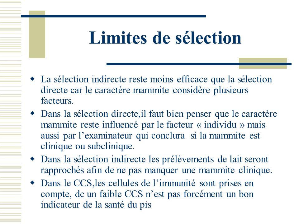 Limites de sélection La sélection indirecte reste moins efficace que la sélection directe car le caractère mammite considère plusieurs facteurs. Dans