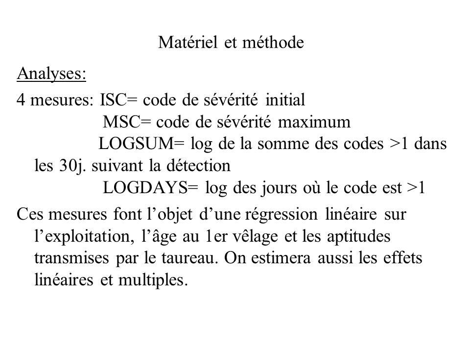 Matériel et méthode Analyses: 4 mesures: ISC= code de sévérité initial MSC= code de sévérité maximum LOGSUM= log de la somme des codes >1 dans les 30j
