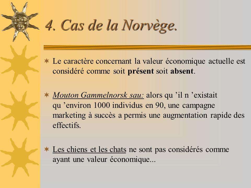 4. Cas de la Norvège. Le caractère concernant la valeur économique actuelle est considéré comme soit présent soit absent. Mouton Gammelnorsk sau: alor