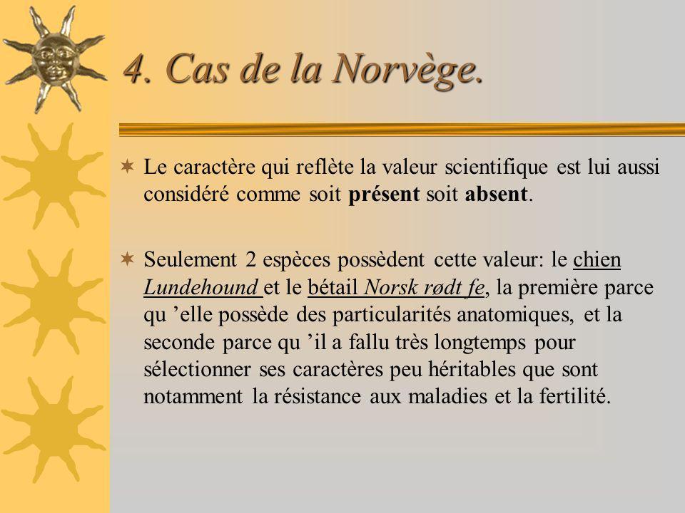 4. Cas de la Norvège. Le caractère qui reflète la valeur scientifique est lui aussi considéré comme soit présent soit absent. Seulement 2 espèces poss