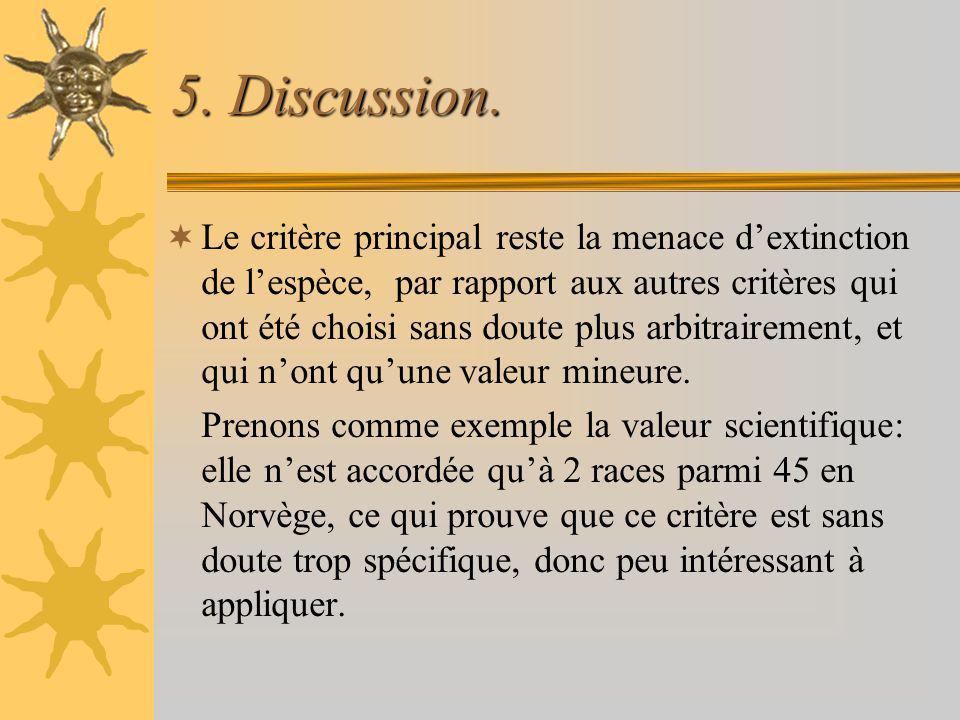 5. Discussion. Le critère principal reste la menace dextinction de lespèce, par rapport aux autres critères qui ont été choisi sans doute plus arbitra