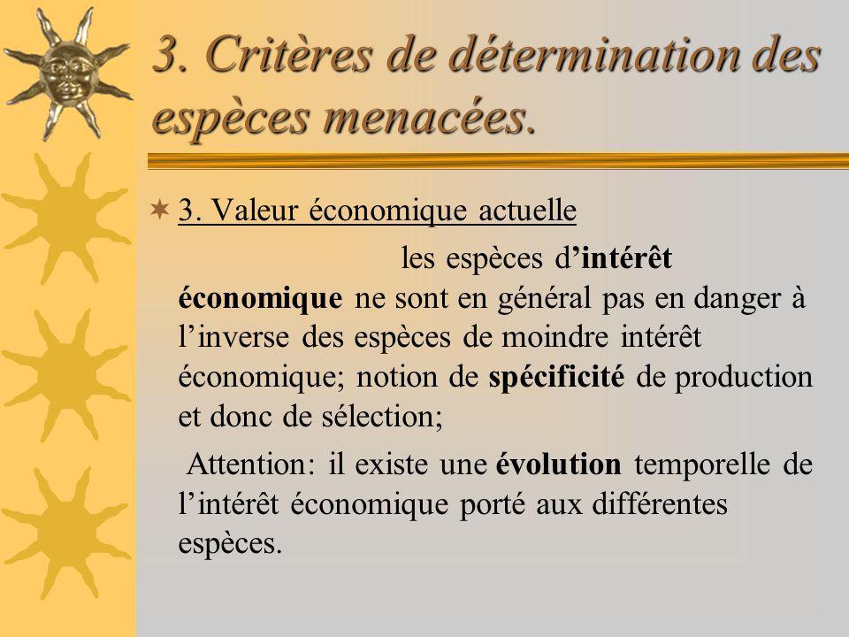 3. Critères de détermination des espèces menacées. 3. Valeur économique actuelle les espèces dintérêt économique ne sont en général pas en danger à li