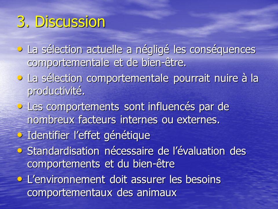 3. Discussion La sélection actuelle a négligé les conséquences comportementale et de bien-être. La sélection actuelle a négligé les conséquences compo