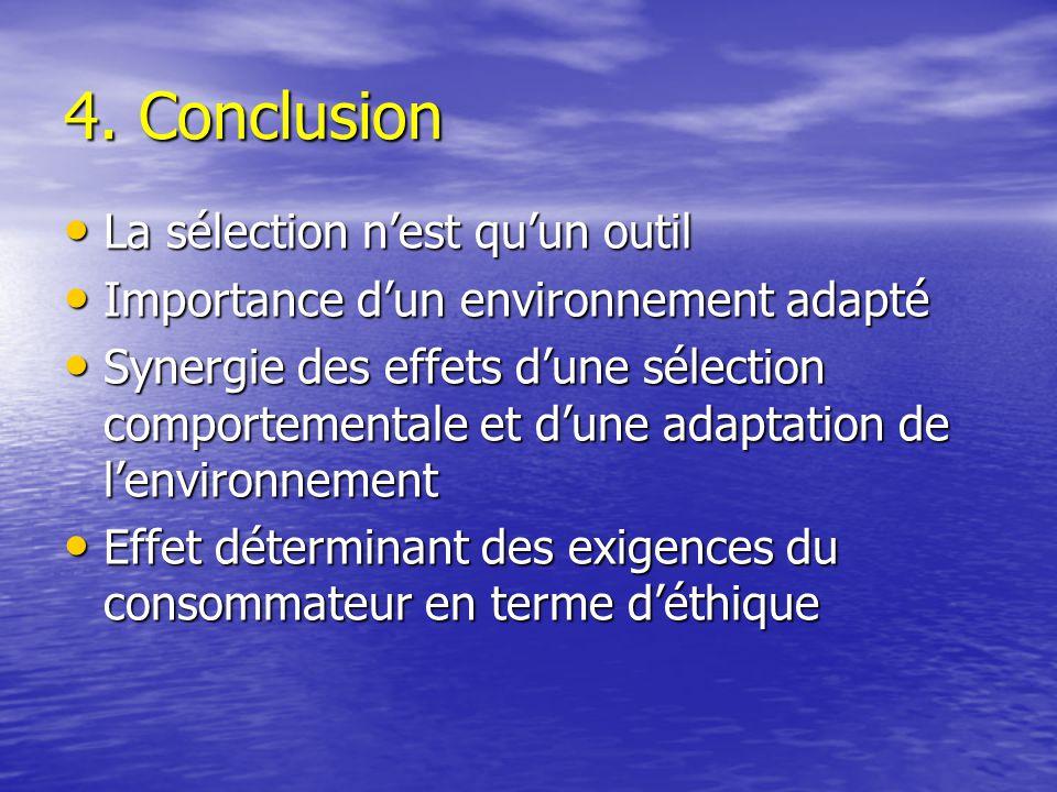 4. Conclusion La sélection nest quun outil La sélection nest quun outil Importance dun environnement adapté Importance dun environnement adapté Synerg