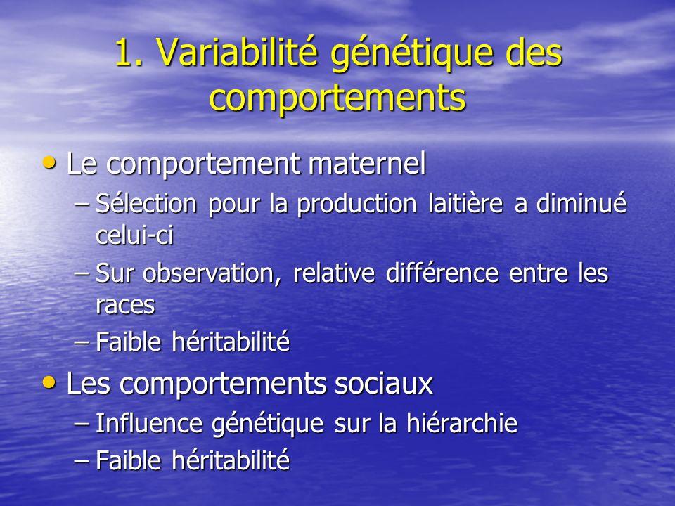 1. Variabilité génétique des comportements Le comportement maternel Le comportement maternel –Sélection pour la production laitière a diminué celui-ci