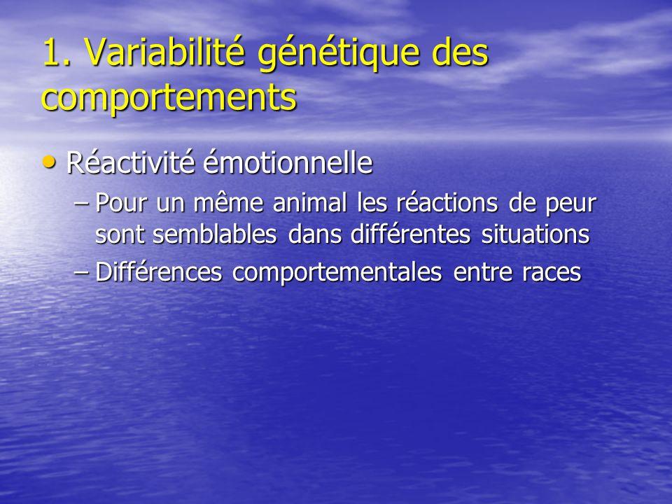 1. Variabilité génétique des comportements Réactivité émotionnelle Réactivité émotionnelle –Pour un même animal les réactions de peur sont semblables
