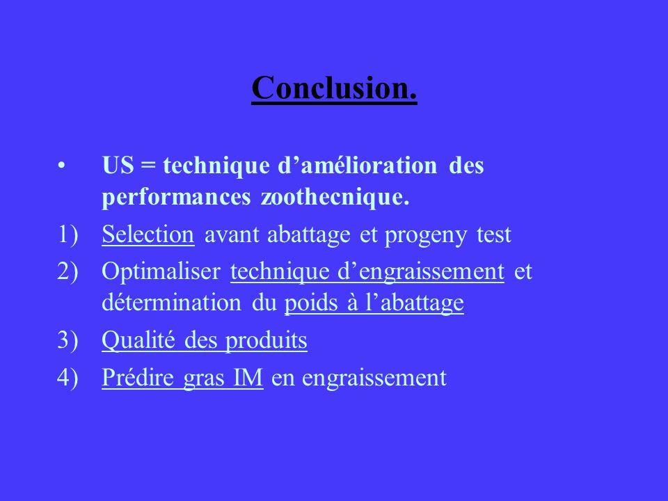 Conclusion. US = technique damélioration des performances zoothecnique. 1)Selection avant abattage et progeny test 2)Optimaliser technique dengraissem