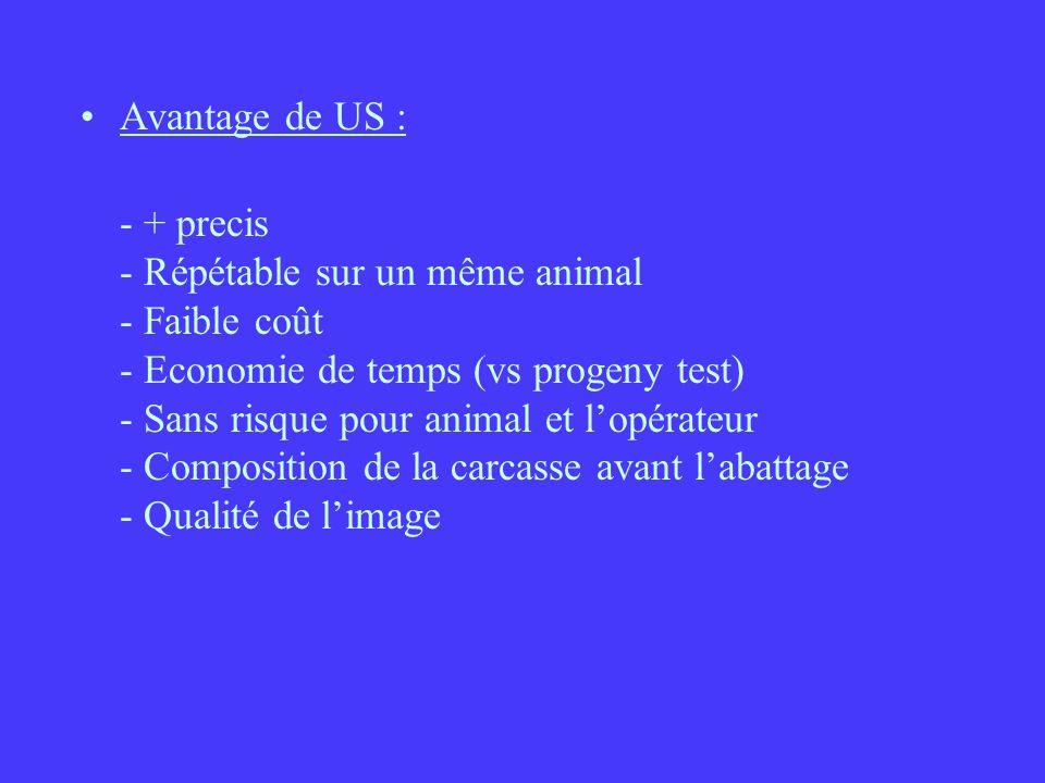 Avantage de US : - + precis - Répétable sur un même animal - Faible coût - Economie de temps (vs progeny test) - Sans risque pour animal et lopérateur - Composition de la carcasse avant labattage - Qualité de limage