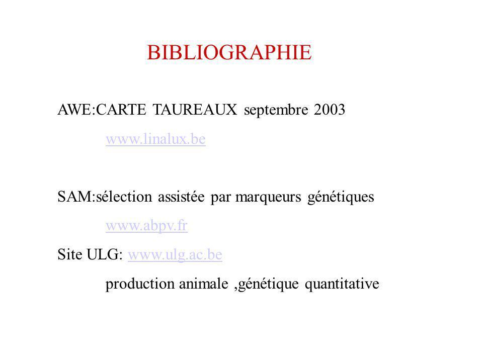 BIBLIOGRAPHIE AWE:CARTE TAUREAUX septembre 2003 www.linalux.be SAM:sélection assistée par marqueurs génétiques www.abpv.fr Site ULG: www.ulg.ac.bewww.