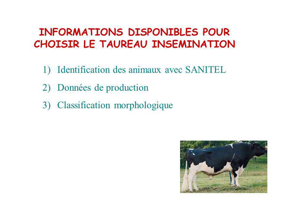 INFORMATIONS DISPONIBLES POUR CHOISIR LE TAUREAU INSEMINATION 1)Identification des animaux avec SANITEL 2)Données de production 3)Classification morph