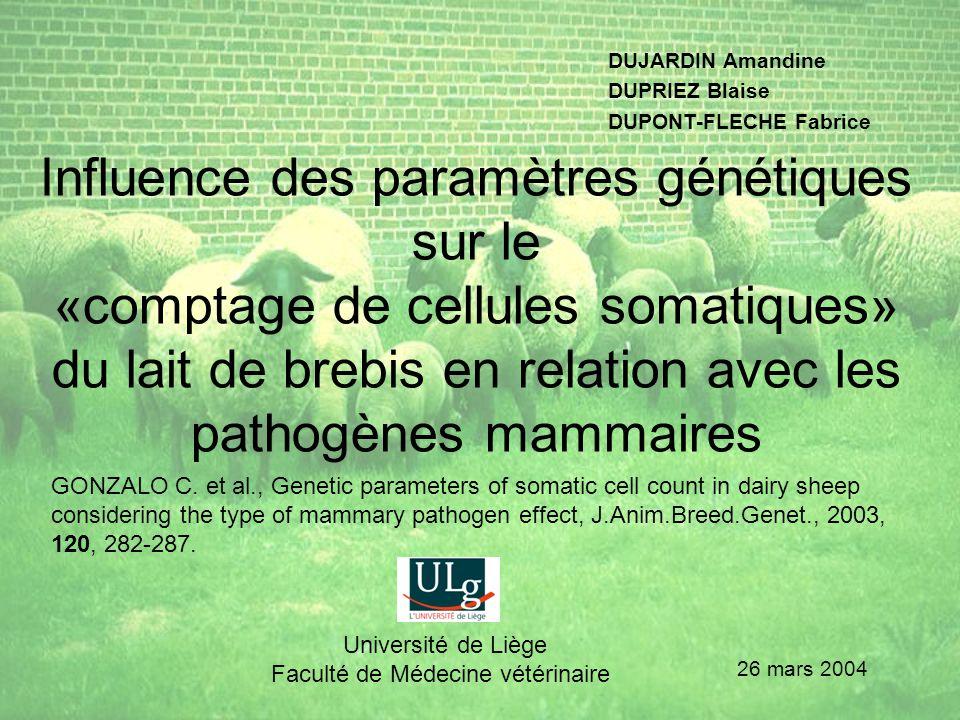 Influence des paramètres génétiques sur le «comptage de cellules somatiques» du lait de brebis en relation avec les pathogènes mammaires Université de Liège Faculté de Médecine vétérinaire DUJARDIN Amandine DUPRIEZ Blaise DUPONT-FLECHE Fabrice GONZALO C.