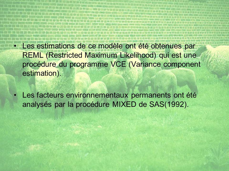 Les estimations de ce modèle ont été obtenues par REML (Restricted Maximum Likelihood) qui est une procédure du programme VCE (Variance component estimation).
