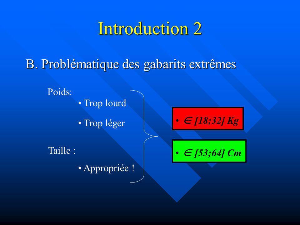 Introduction 2 B. Problématique des gabarits extrêmes Poids: Trop lourd Trop léger Taille : Appropriée ! [18;32] Kg [53;64] Cm