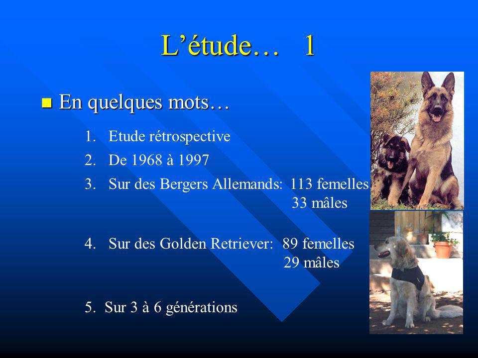 Létude… 1 En quelques mots… En quelques mots… 1.Etude rétrospective 2. De 1968 à 1997 3.Sur des Bergers Allemands: 113 femelles 33 mâles 4.Sur des Gol