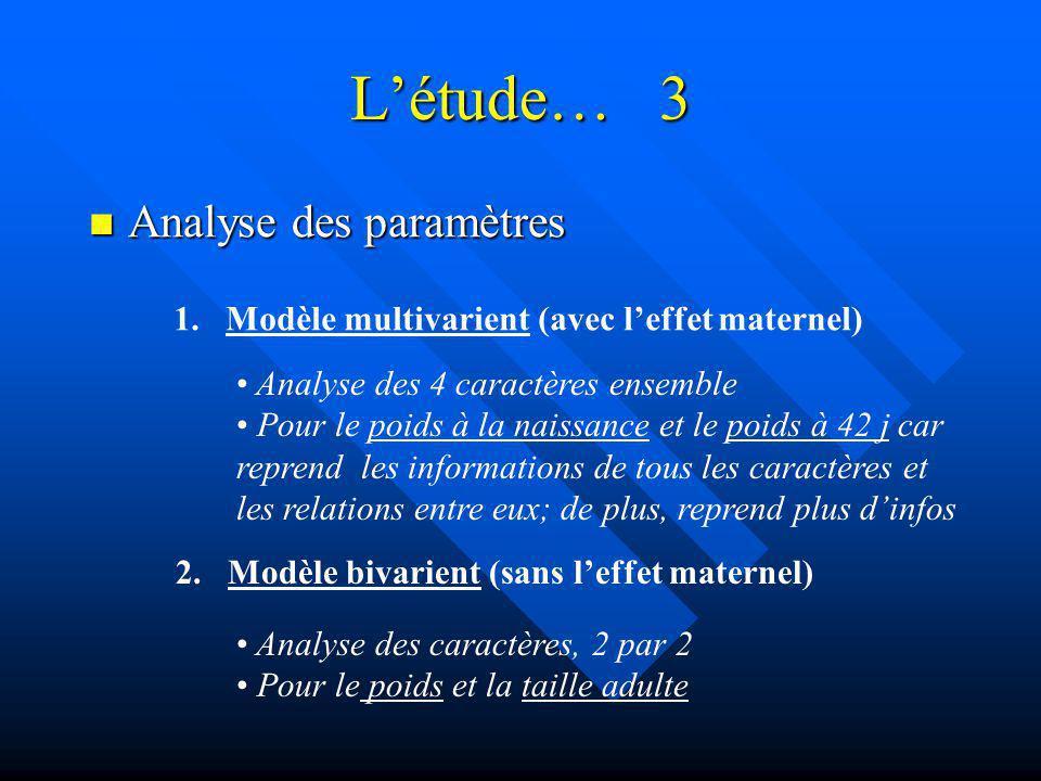 Létude… 3 Analyse des paramètres Analyse des paramètres 1.Modèle multivarient (avec leffet maternel) Analyse des 4 caractères ensemble Pour le poids à