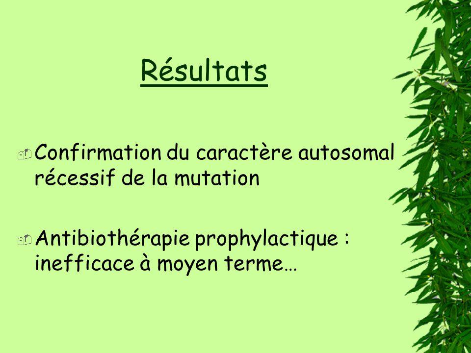Résultats Confirmation du caractère autosomal récessif de la mutation Antibiothérapie prophylactique : inefficace à moyen terme…