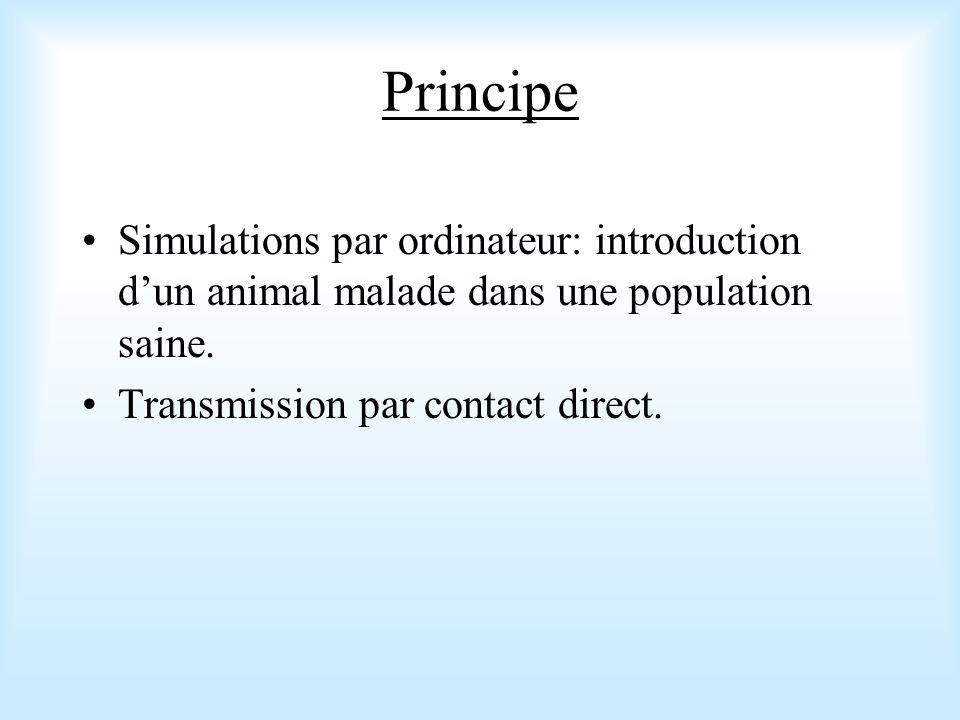 Principe Simulations par ordinateur: introduction dun animal malade dans une population saine. Transmission par contact direct.