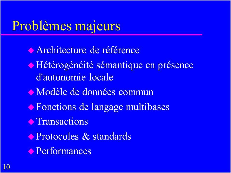 10 Problèmes majeurs u Architecture de référence u Hétérogénéité sémantique en présence d autonomie locale u Modèle de données commun u Fonctions de langage multibases u Transactions u Protocoles & standards u Performances