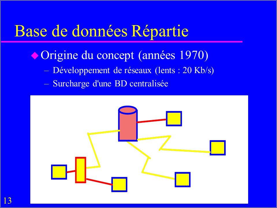 13 Base de données Répartie u Origine du concept (années 1970) –Développement de réseaux (lents : 20 Kb/s) –Surcharge d une BD centralisée