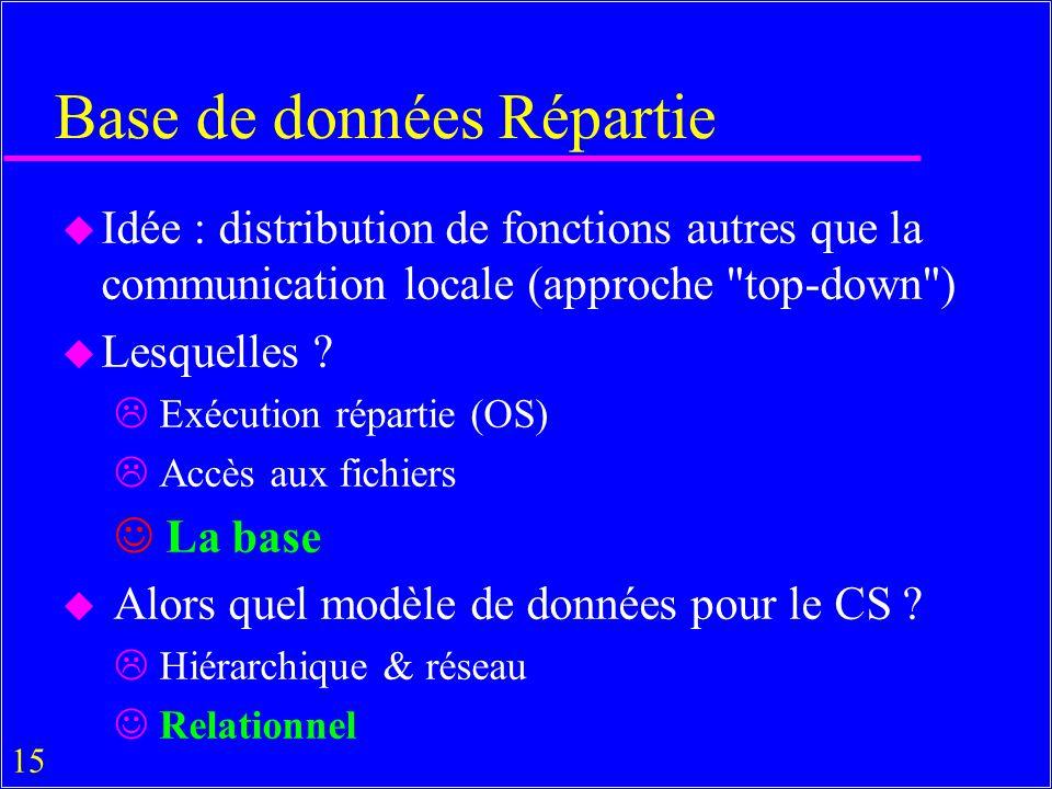 15 Base de données Répartie u Idée : distribution de fonctions autres que la communication locale (approche top-down ) u Lesquelles .