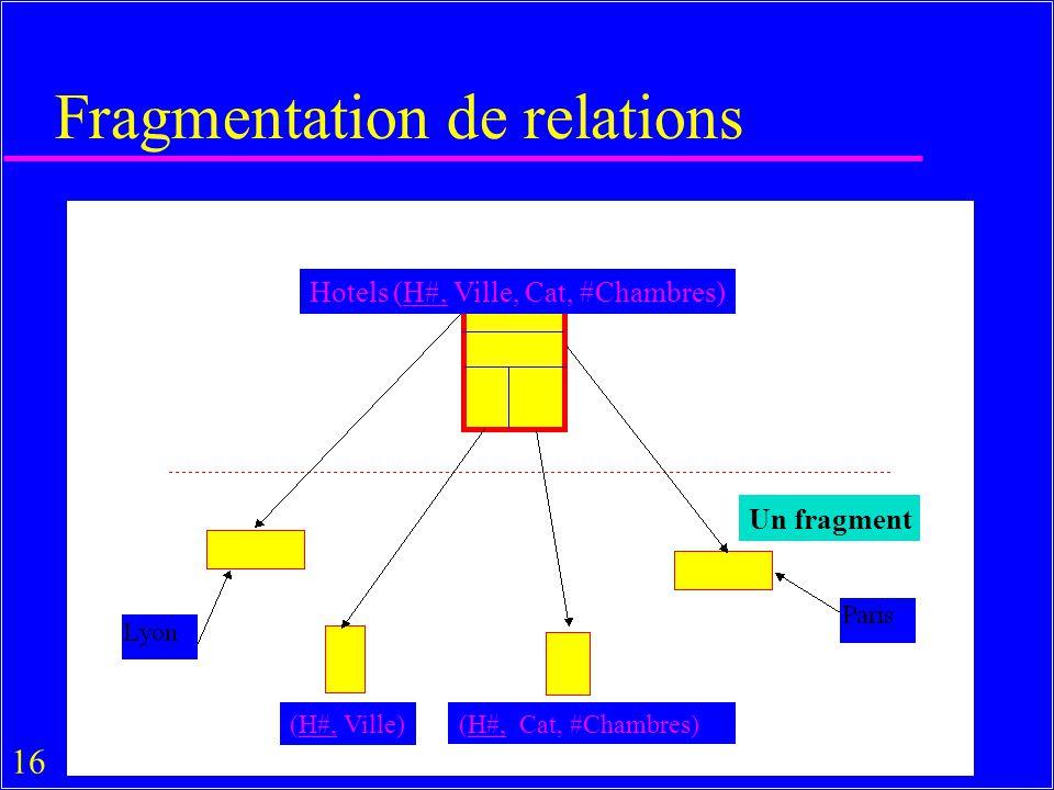 16 Fragmentation de relations Hotels (H#, Ville, Cat, #Chambres) (H#, Ville) (H#, Cat, #Chambres) Un fragment