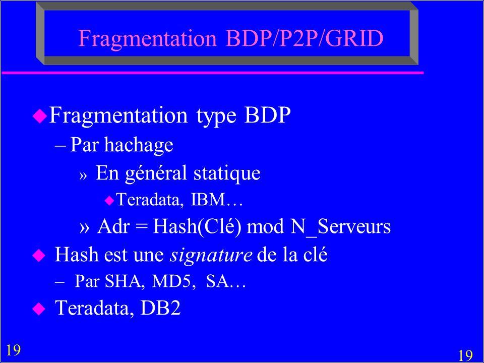 19 u Fragmentation type BDP –Par hachage » En général statique u Teradata, IBM… » Adr = Hash(Clé) mod N_Serveurs u Hash est une signature de la clé – Par SHA, MD5, SA… u Teradata, DB2 Fragmentation BDP/P2P/GRID