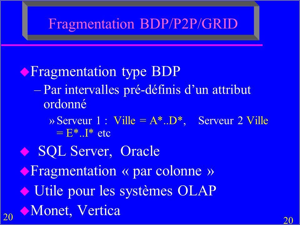 20 u Fragmentation type BDP –Par intervalles pré-définis dun attribut ordonné »Serveur 1 : Ville = A*..D*, Serveur 2 Ville = E*..I* etc u SQL Server, Oracle u Fragmentation « par colonne » u Utile pour les systèmes OLAP u Monet, Vertica Fragmentation BDP/P2P/GRID