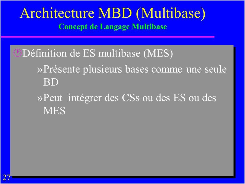 27 Architecture MBD (Multibase) Concept de Langage Multibase ·Définition de ES multibase (MES) »Présente plusieurs bases comme une seule BD »Peut intégrer des CSs ou des ES ou des MES ·Définition de ES multibase (MES) »Présente plusieurs bases comme une seule BD »Peut intégrer des CSs ou des ES ou des MES