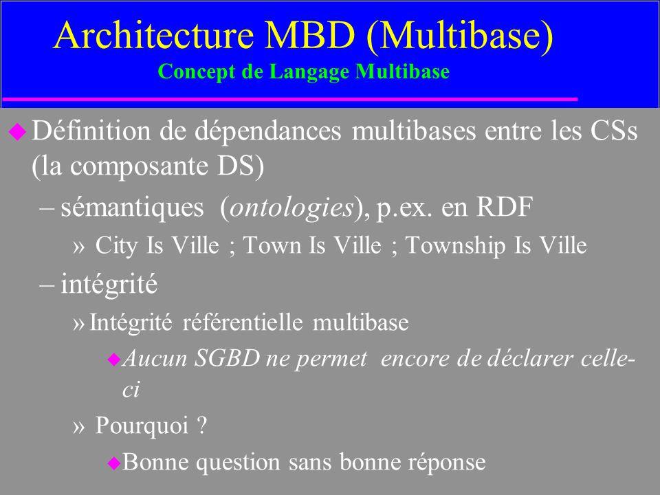 28 Architecture MBD (Multibase) Concept de Langage Multibase u Définition de dépendances multibases entre les CSs (la composante DS) –sémantiques (ontologies), p.ex.
