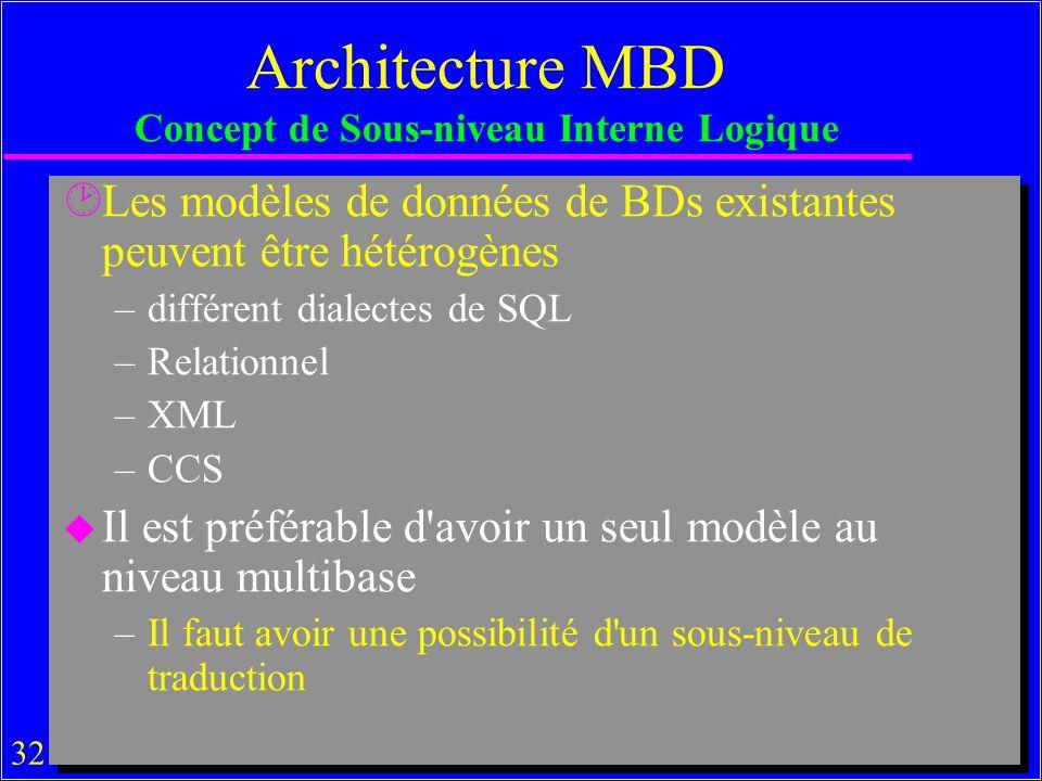 32 Architecture MBD Concept de Sous-niveau Interne Logique ¸Les modèles de données de BDs existantes peuvent être hétérogènes –différent dialectes de SQL –Relationnel –XML –CCS u Il est préférable d avoir un seul modèle au niveau multibase –Il faut avoir une possibilité d un sous-niveau de traduction