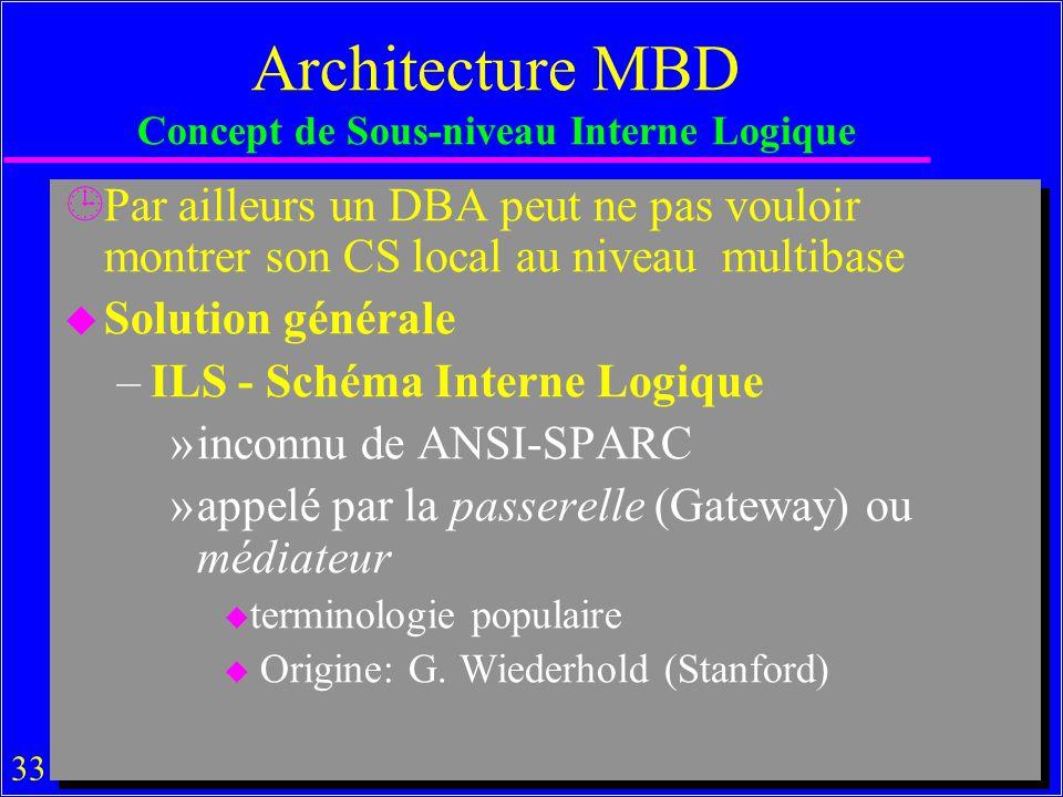 33 Architecture MBD Concept de Sous-niveau Interne Logique ¹Par ailleurs un DBA peut ne pas vouloir montrer son CS local au niveau multibase u Solution générale –ILS - Schéma Interne Logique »inconnu de ANSI-SPARC »appelé par la passerelle (Gateway) ou médiateur u terminologie populaire u Origine: G.