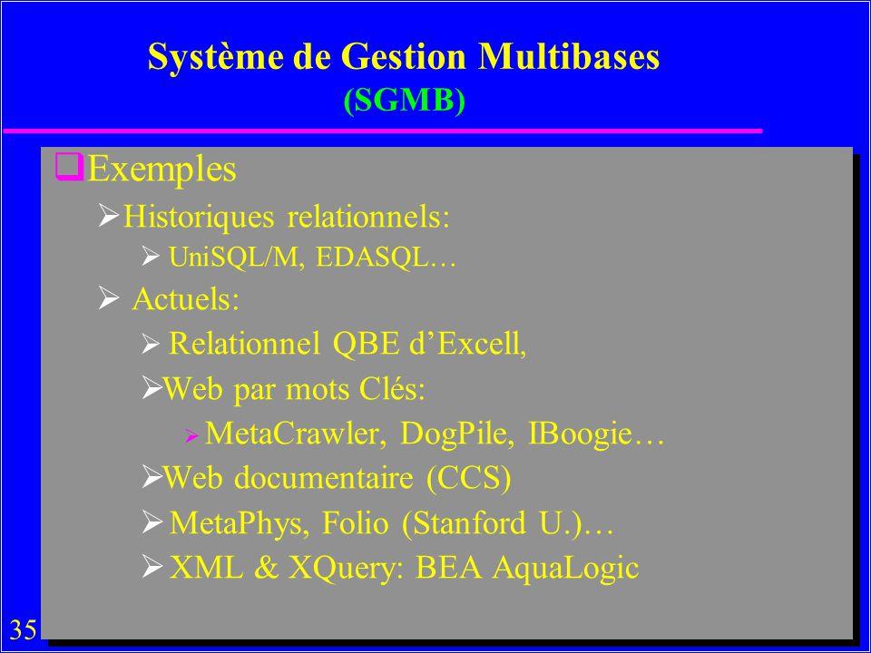 35 Système de Gestion Multibases (SGMB) Exemples Historiques relationnels: UniSQL/M, EDASQL… Actuels: Relationnel QBE dExcell, Web par mots Clés: MetaCrawler, DogPile, IBoogie… Web documentaire (CCS) MetaPhys, Folio (Stanford U.)… XML & XQuery: BEA AquaLogic