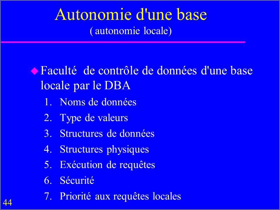 44 Autonomie d une base ( autonomie locale) u Faculté de contrôle de données d une base locale par le DBA 1.Noms de données 2.Type de valeurs 3.Structures de données 4.Structures physiques 5.Exécution de requêtes 6.Sécurité 7.Priorité aux requêtes locales